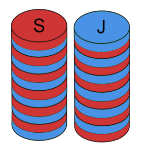 Antiparalelné usporiadanie extra silných magnetov